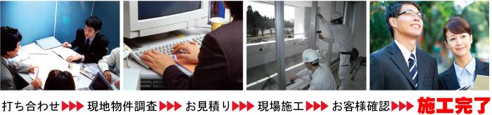 workflow01